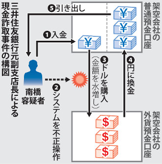 三井銀行.jpg